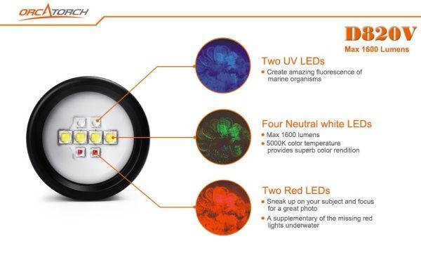 OrcaTorch Video světlo LED D820V